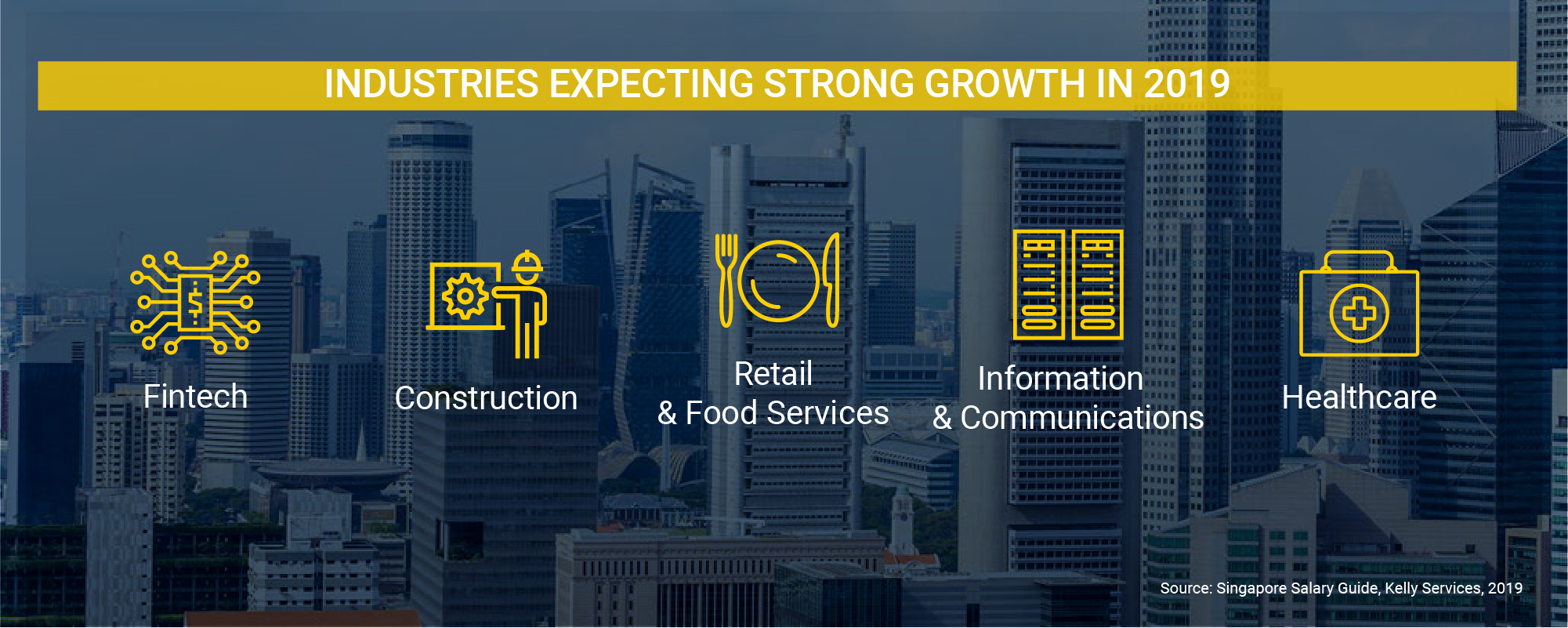 Kelly Services SG salary guide 2019 - industries expecting strong growth